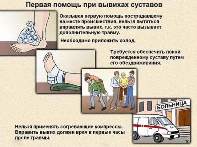 Первая помощь при вывихе сустава эффузия в коленном суставе