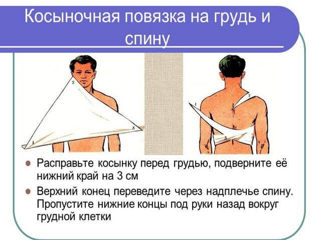 Повязка для груди и спины