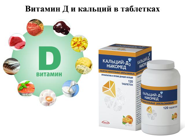 Витамин д для лечения остеопороза